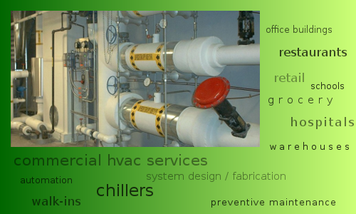 commercial service HVAC messages on-hold